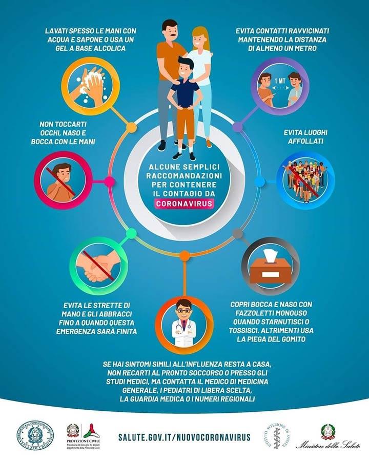 Raccomandazioni contro coronavirus